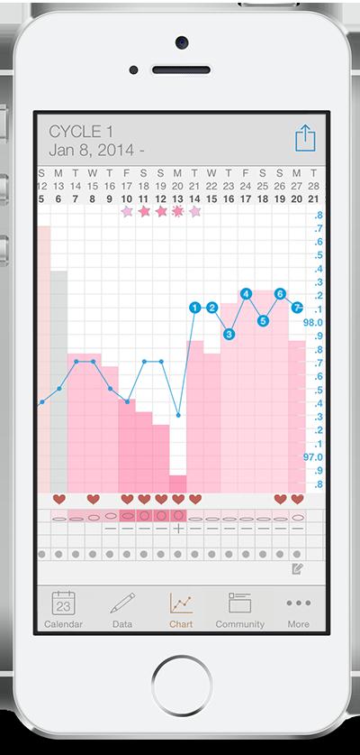 phone-data